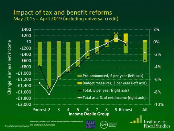 Impact of tories on income.jpg